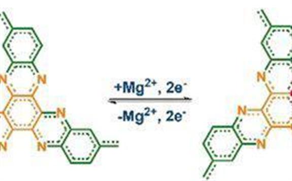 中美科学家研发有机聚合物制高性能电极