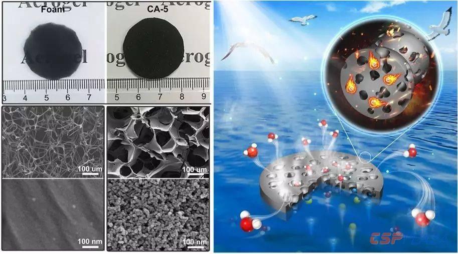 同济大学制备出超黑碳气凝胶提高光热转化效率