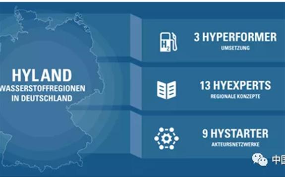 德国将新增16个地区获得氢能项目支撑