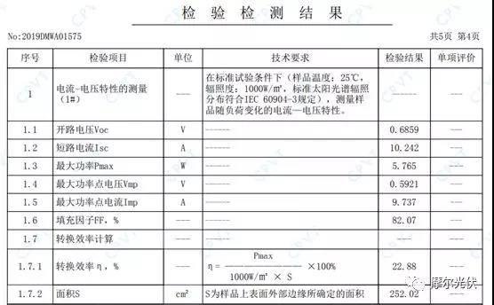 苏民新能源P型多晶PERC太阳电池转换效率达到22.88%!刷新世界纪录