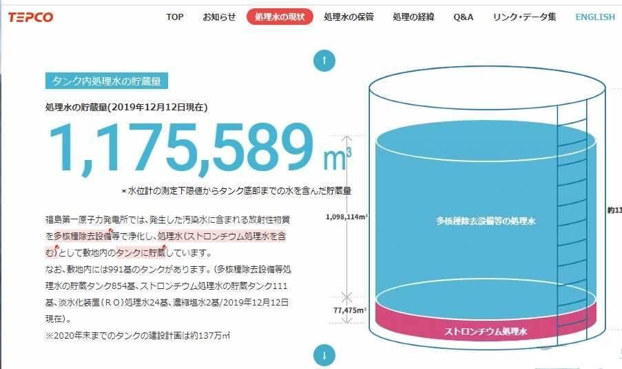 福岛核灾近9年,117万吨核废水要排入太平洋,引渔民强烈反对