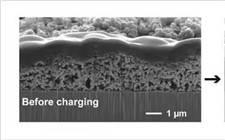 日本研究人员开发出性能优异的全固态锂电池材料