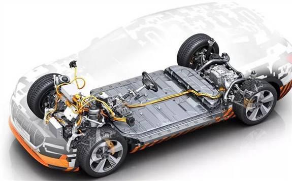 日本企业瞄准中国二手车载电池市场