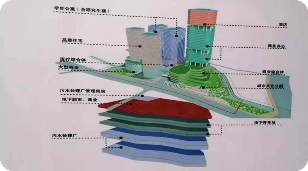 亚洲地下最深污水处理厂主体结构全面封顶并成功通水