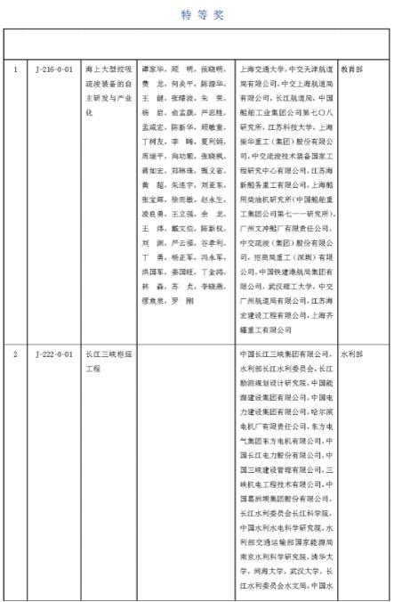 """""""长江三峡枢纽工程""""获得国家科学技术进步奖特等奖"""