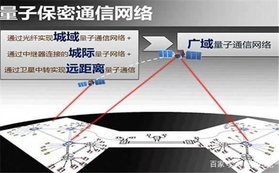 量子加密技术:泛在电力物联网无形盾牌