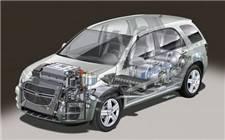 电动车补贴花了2500亿元,氢燃料电池车前景如何?