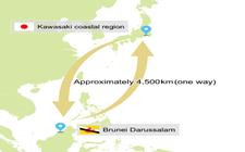 文莱与日本达成了氢能输送协议 已向日本出口5吨氢气