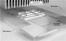 新型研究:利用超声波实现快速充电并提高电池的循环寿命