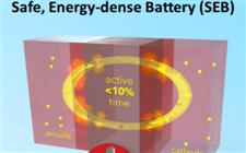 动力电池颠覆性成果:既安全又高比能的SEB电池诞生