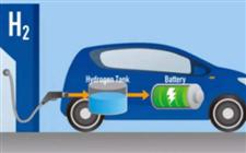 我国氢能源汽车业发展现状以及主要方向