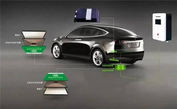 电动汽车无线充电成企业追逐的热点