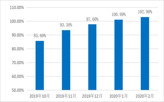 青海中控德令哈光热电站:发电量达成率达102.9%,刷新投运以来的最高记录