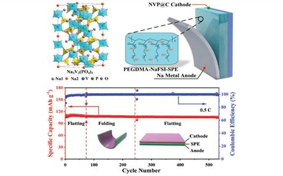中国科学院大连化学物理研究所:研制出高比能全固态钠电池