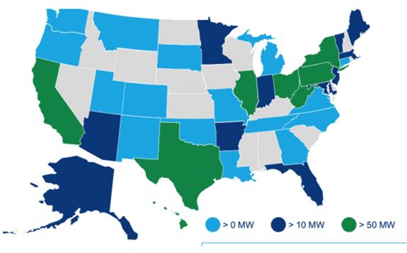 预计到2025年,美国新浦京系统装机量将达7.3GW