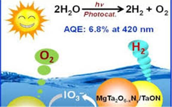 太阳能光分解水制氢效率创国际新高!
