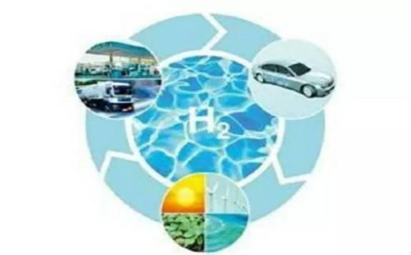 四川将出台氢能产业规划,进一步扩大氢燃料电池汽车试点示范范围
