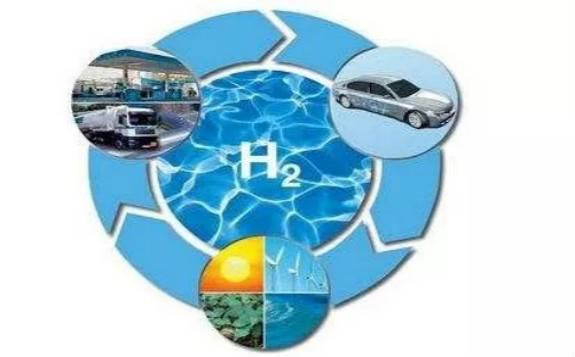 弗劳恩霍夫协会献策电解水制氢策略供德国氢战略