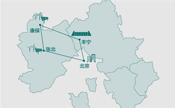世界首个柔性直流电网工程组网成功!实现张家口清洁能源便捷入京