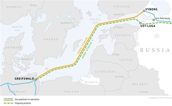 """多达97%的德国企业反对美国对俄罗斯和""""北溪2号""""项目的制裁"""