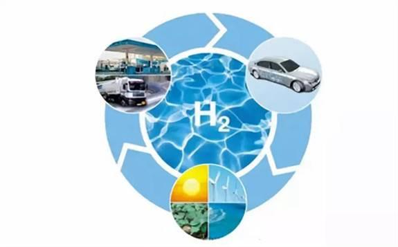 欧盟氢战略预计到2030年实现1400亿欧元的营业额
