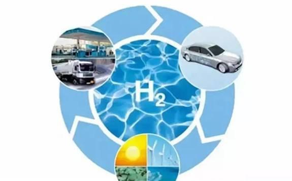 意大利Enel企业2021年将启动氢能业务