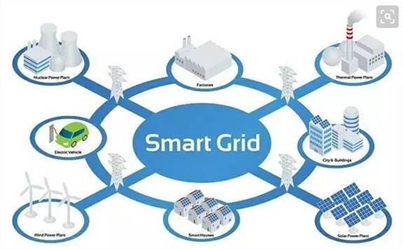 """施耐德电气:打通智能电网""""最后一公里"""",微电网领跑能源互联网"""