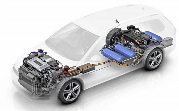 政策疫情双影响 氢燃料电池汽车上半年仅售403辆