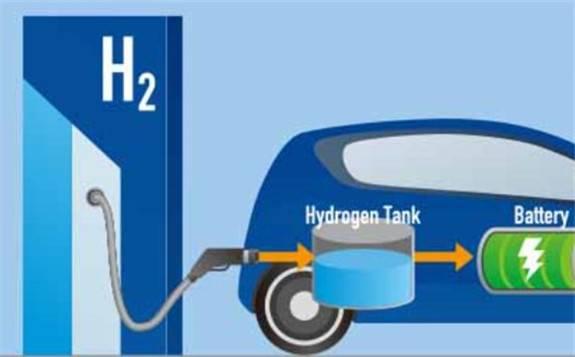 5000氢车、80座氢站:河南省氢燃料电池产业发展行动方案发布