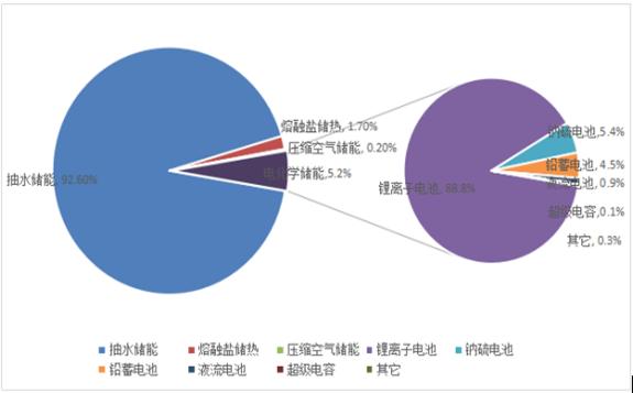 行业研究:2020年全球新浦京市场调研分析