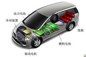 预计未来氢燃料汽车将与电池电动汽车一起成为整个汽车行业的支柱能源