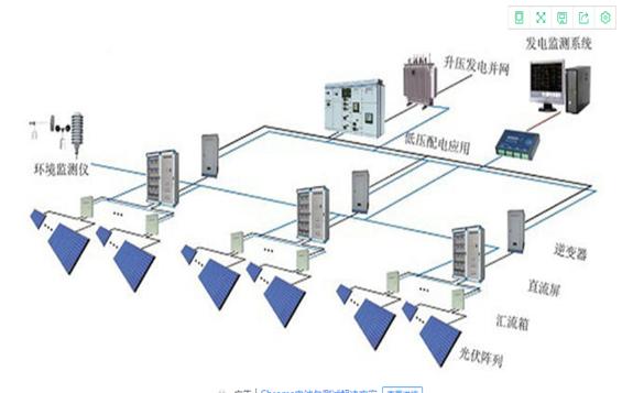 韩国发布太阳能组件产业的新路线图