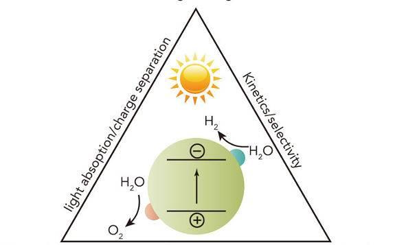 法国希望到2030年时实现6.5吉瓦的制氢能力