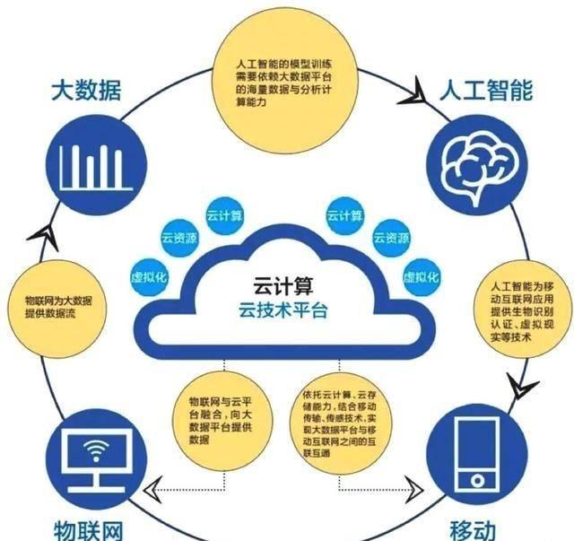 """2020年贵州电网47个智能电网示范项目全部安装调试完成,并上线""""南网云""""平台"""