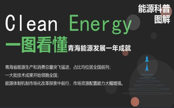 一图看懂 青海能源发展一年成就