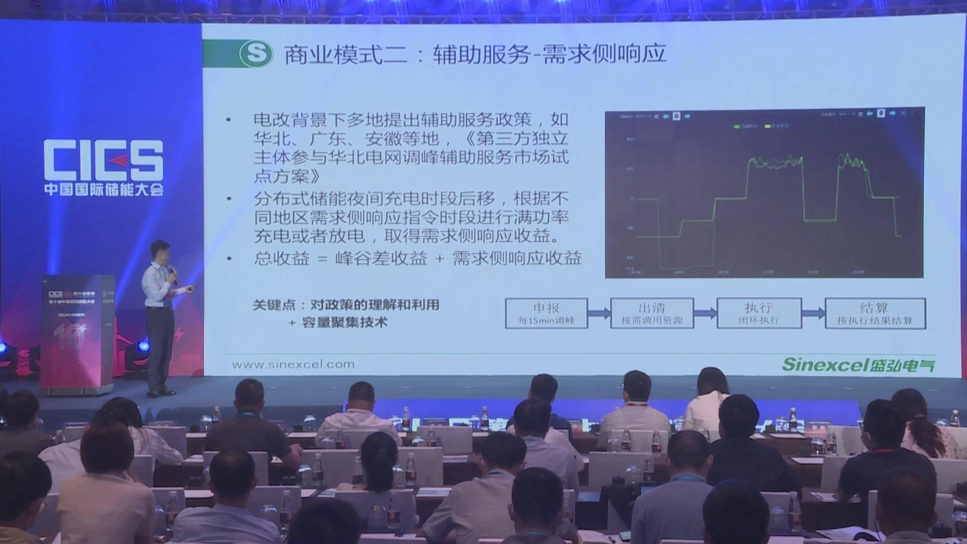 范小波:工商业新浦京的商业模式与价值创新探讨