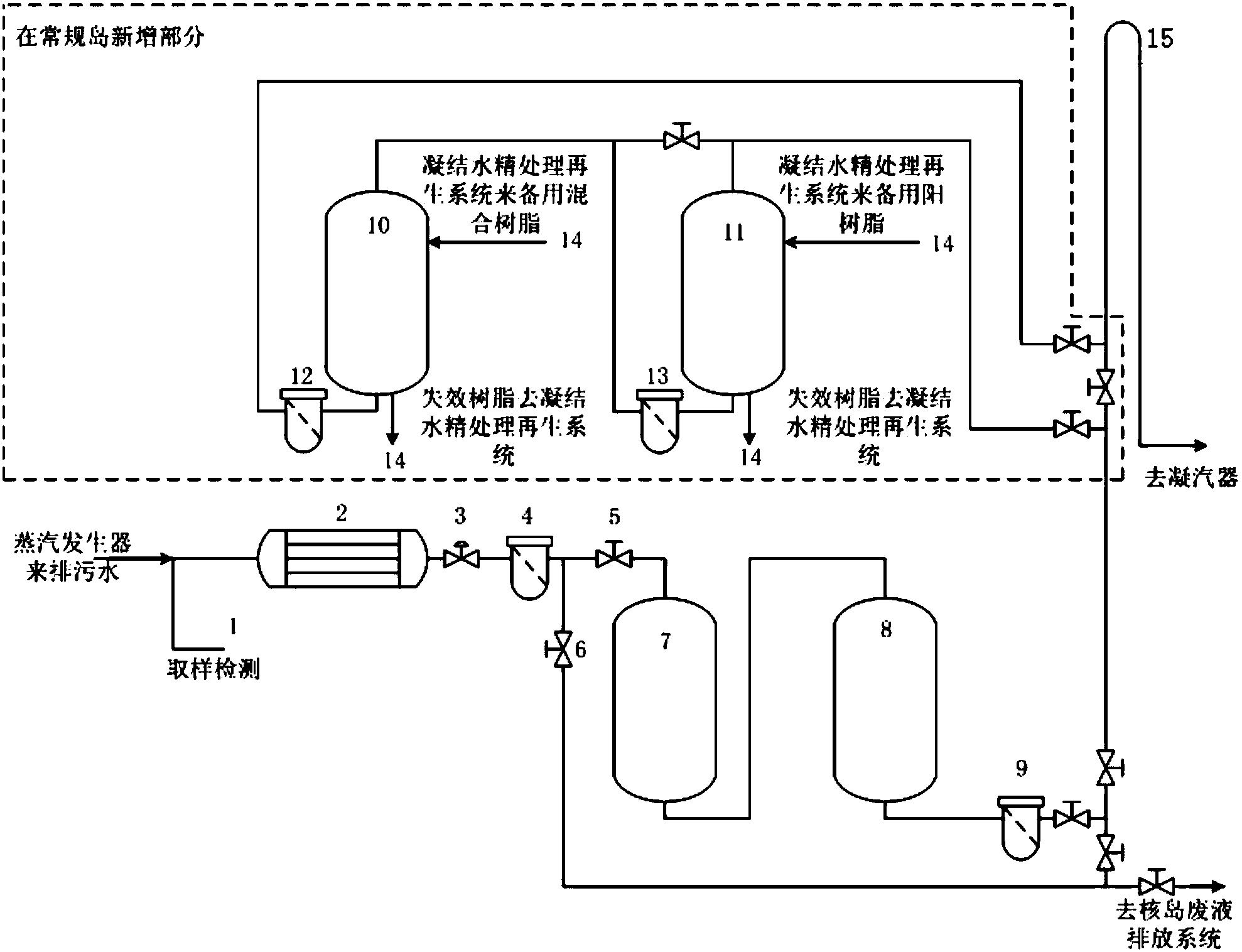 田湾核电站7、8号机组及徐大堡核电厂3、4号机组 蒸汽发生器排污水过滤器设备采购招标公告
