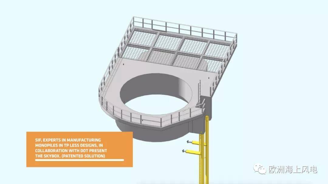 """荷兰单桩基础巨头Sif升级换代了其""""(天空之盒)""""过渡段集成式附属件设备"""