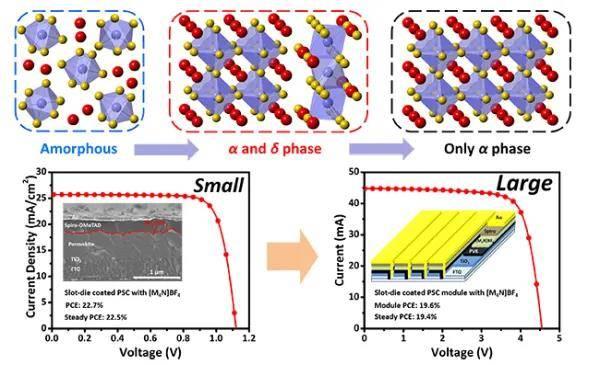 科学家制备出高效率大面积钙钛矿太阳组件电池