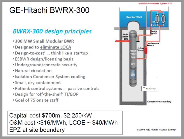 美国核管会发布BWRX-300小型堆(SMR)最终安全评估报告