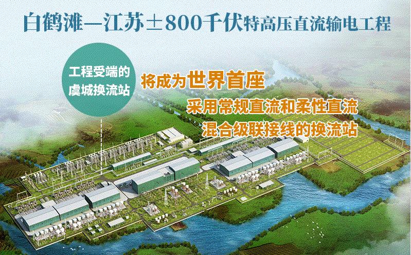 重磅!白鶴灘-江蘇±800千伏特高壓直流輸電工程開工!