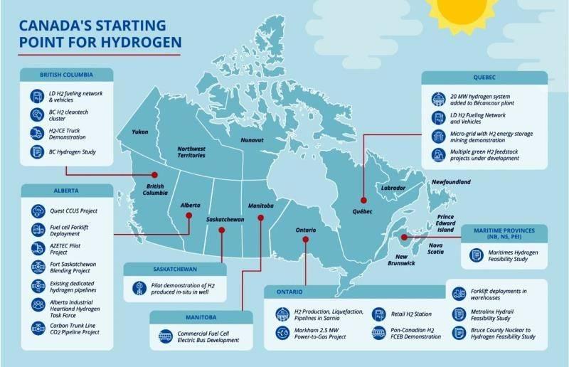 加拿大在全球氫市場的六大優勢