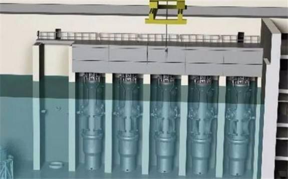 小型模塊堆(SMR)技術得到多個國家政府投資支持
