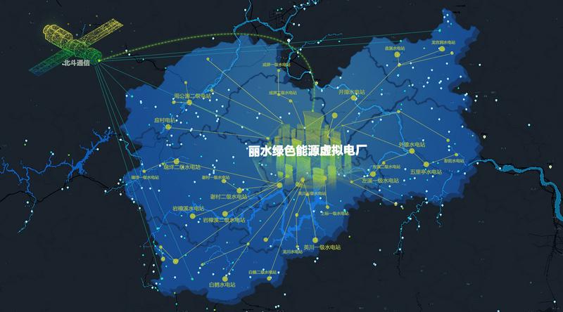 浙江电网首次实施虚拟电厂辅助电网调峰试点