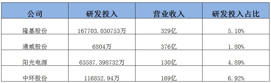 中环股份股价达33.17元,总市值突破1000亿,成为又一千亿市值光伏企业