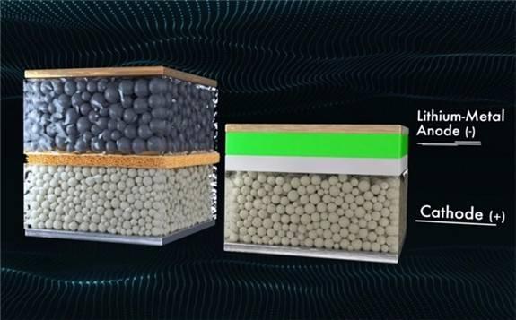 QuantumScape固態鋰金屬電池宣稱已達成千次循環測試目標