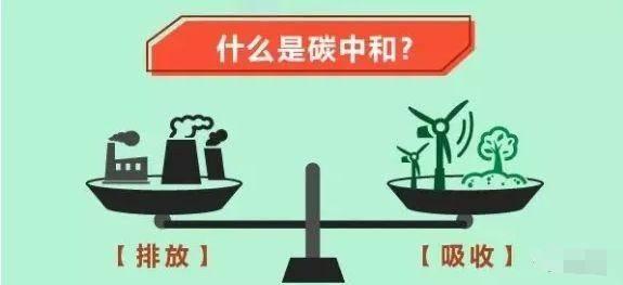 中國海油宣布正式啟動碳中和規劃,將全面推動公司綠色低碳轉型