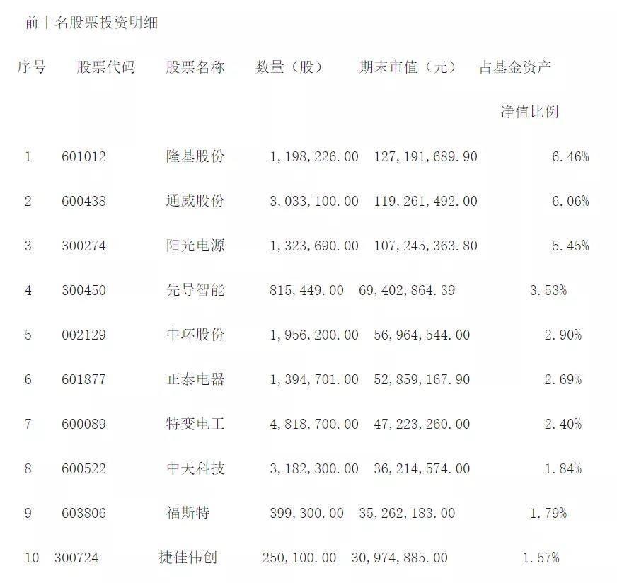 銀華光伏50ETF將于1月18日上市