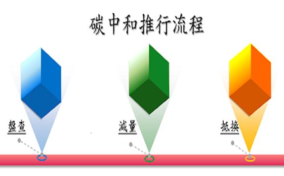 """《石油和化学工业""""十四五""""发展指南》与《中国石油和化学工业碳达峰与碳中和宣言》同时发布"""