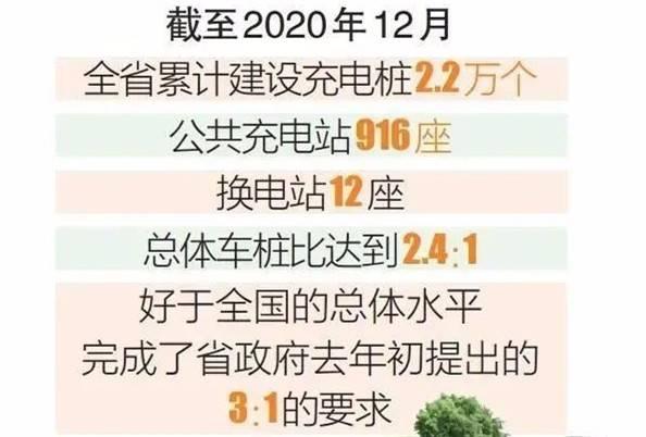 """海南省首个""""光储充检修""""一体化充电站开业投运"""